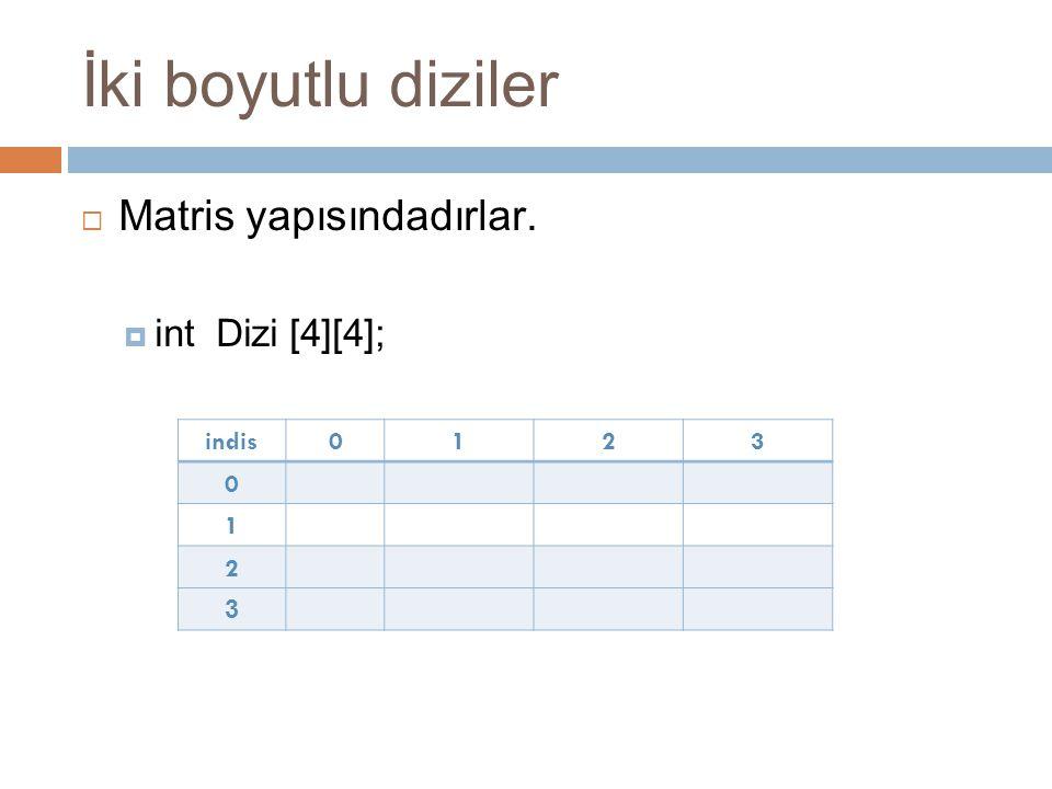 İki boyutlu diziler Matris yapısındadırlar. int Dizi [4][4]; indis 1 2